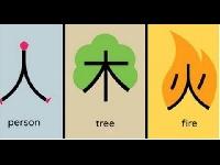 Aprende Chino de la forma más Divertida