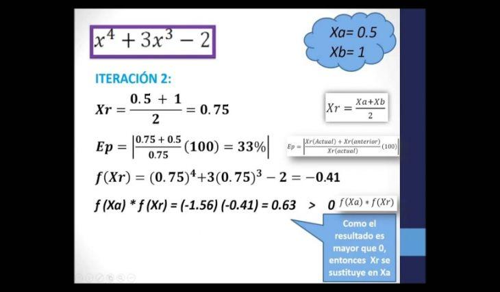 Métodos Numéricos para la Solución de Problemas
