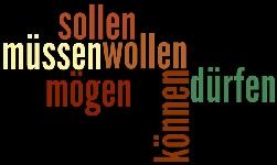 Alemán para Todos