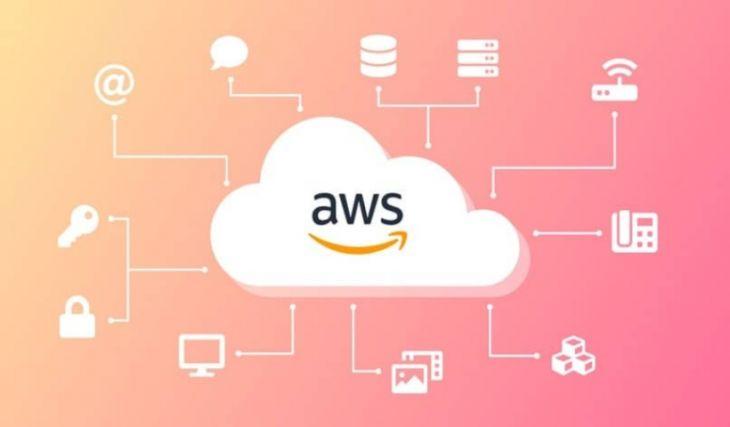 Migración en la Nube con AWS