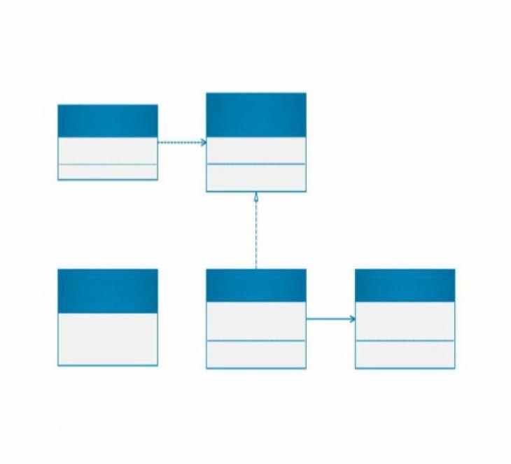 Curso Diagramas UML Estructurales para la Ingeniería del Software