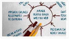 Posicionamiento Web SEM y SEO