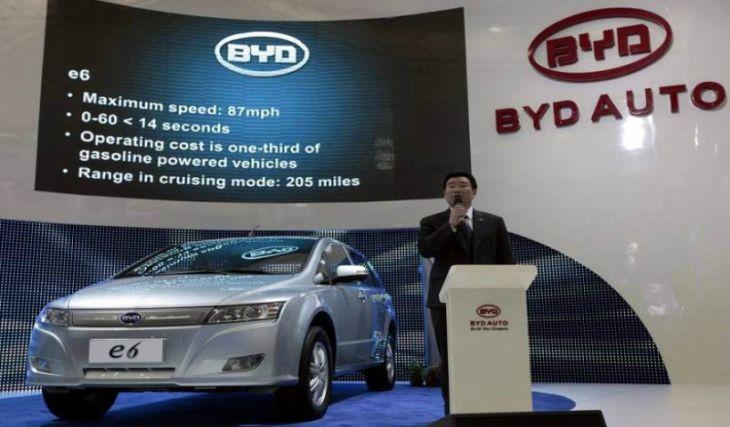 Automóviles Eléctricos y los Negocios