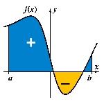 Aprende sobre Cálculo Integral