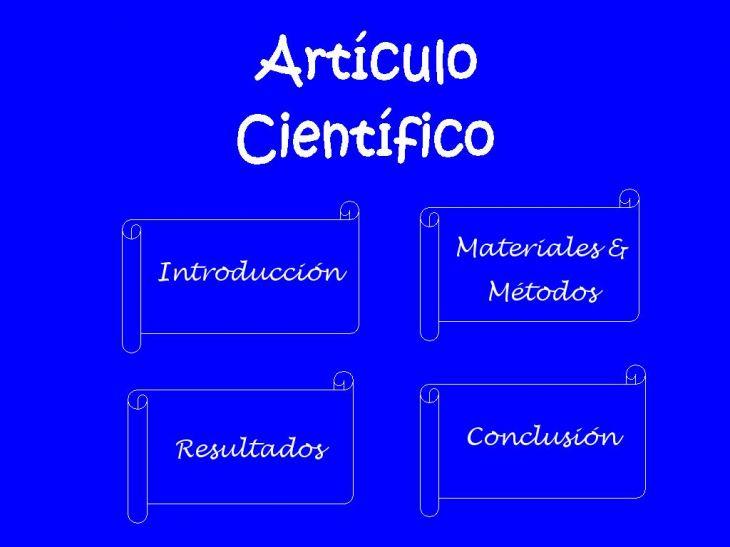 Cómo Escribir la Introducción de un Artículo Científico