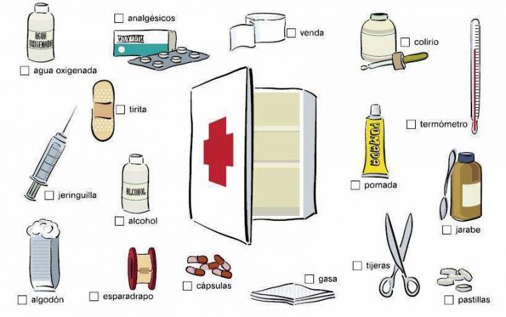 Inglés de Primeros Auxilios y Enfermería