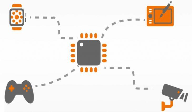 Circuitos Electrónicos Multisim
