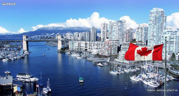 Canadá: Beca Maestría en Sistema Bancario Banco de Canadá